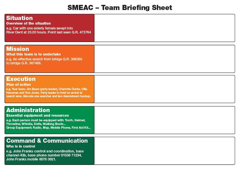SMEAC - Team Briefing Sheet